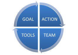 gatt-modelo-desarrollo-comercial